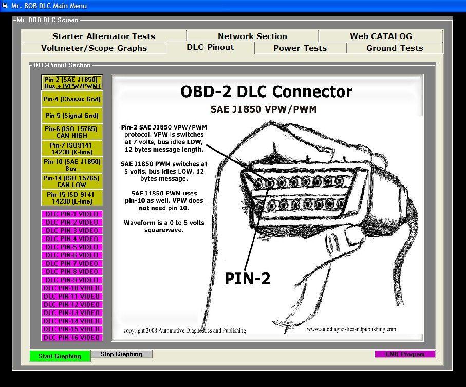 2008 Obd Ii Connector Diagram | Wiring Schematic Diagram - www