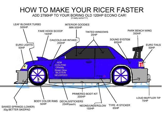 Pin By R B On Cars Funny Car Memes Car Jokes Car Humor