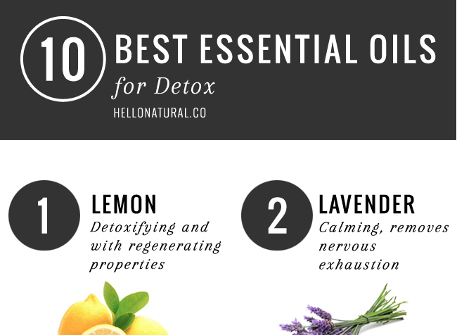 Top 10 Essential Oils For Detox Healthy Essential Oils