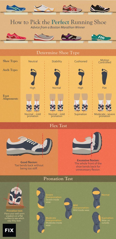 954174986a35 Choosing the Perfect Running Shoe - Advice from a Boston Marathon ...