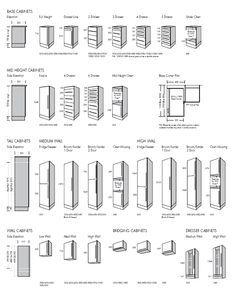 Kitchen Cabinet DimensionsKitchen Brick ModernPinterestPs