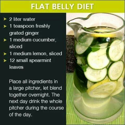 Detox Water Recipes Flat Belly T
