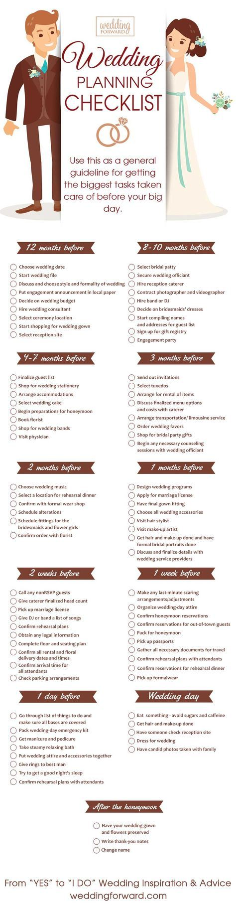 Wedding Planning Timeline 12 Months Wedding Calendar Wedding Planning Timeline Wedding Planning Checklist Wedding Planning