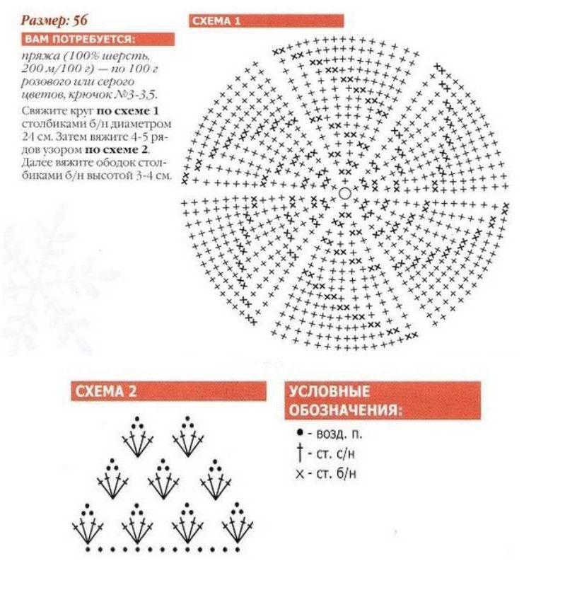 Esquema de boinas …   boinas   Pinterest   Croché, Boinas y Ganchillo
