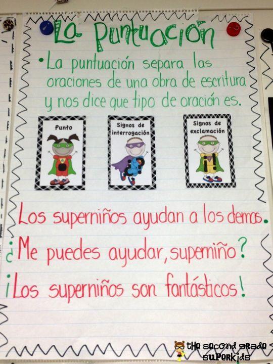 Spanish punctuation anchor | Material educativo | Pinterest ...
