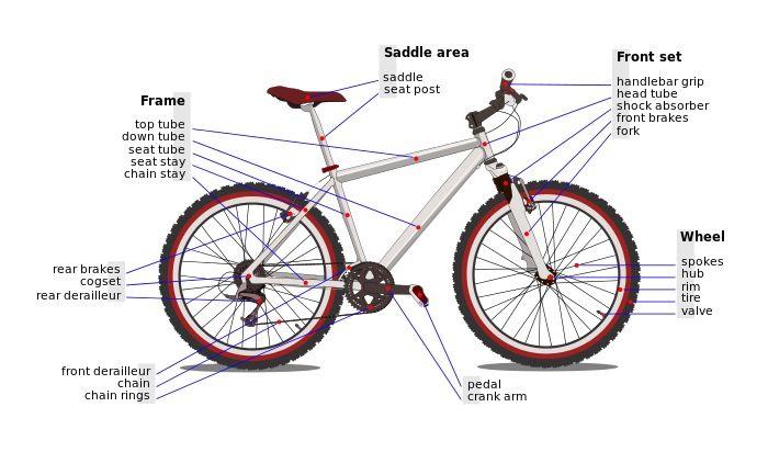 Bicycle Parts Mountain Bike Parts Bmx Bike Parts Bike Parts