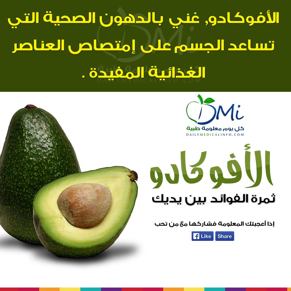 معلومة في صورة كل يوم معلومة طبية Health Avocado Beauty Skin
