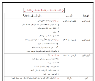 حل الاسئلة الاستنتاجية لكتاب التربية الاسلامية للصفوف 6 7 8 9 Bullet Journal Journal