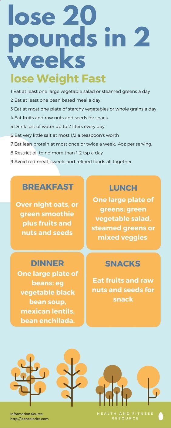 tips on how to lose weight in just a week
