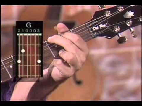 Bob Seger Old Time Rock And Roll Guitar Lesson Bob Seger In