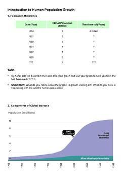 Population Growth Worksheet Pdf - worksheet