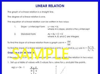 Linear relations summary sheet | MATHEMATICS SUMMARY SHEETS