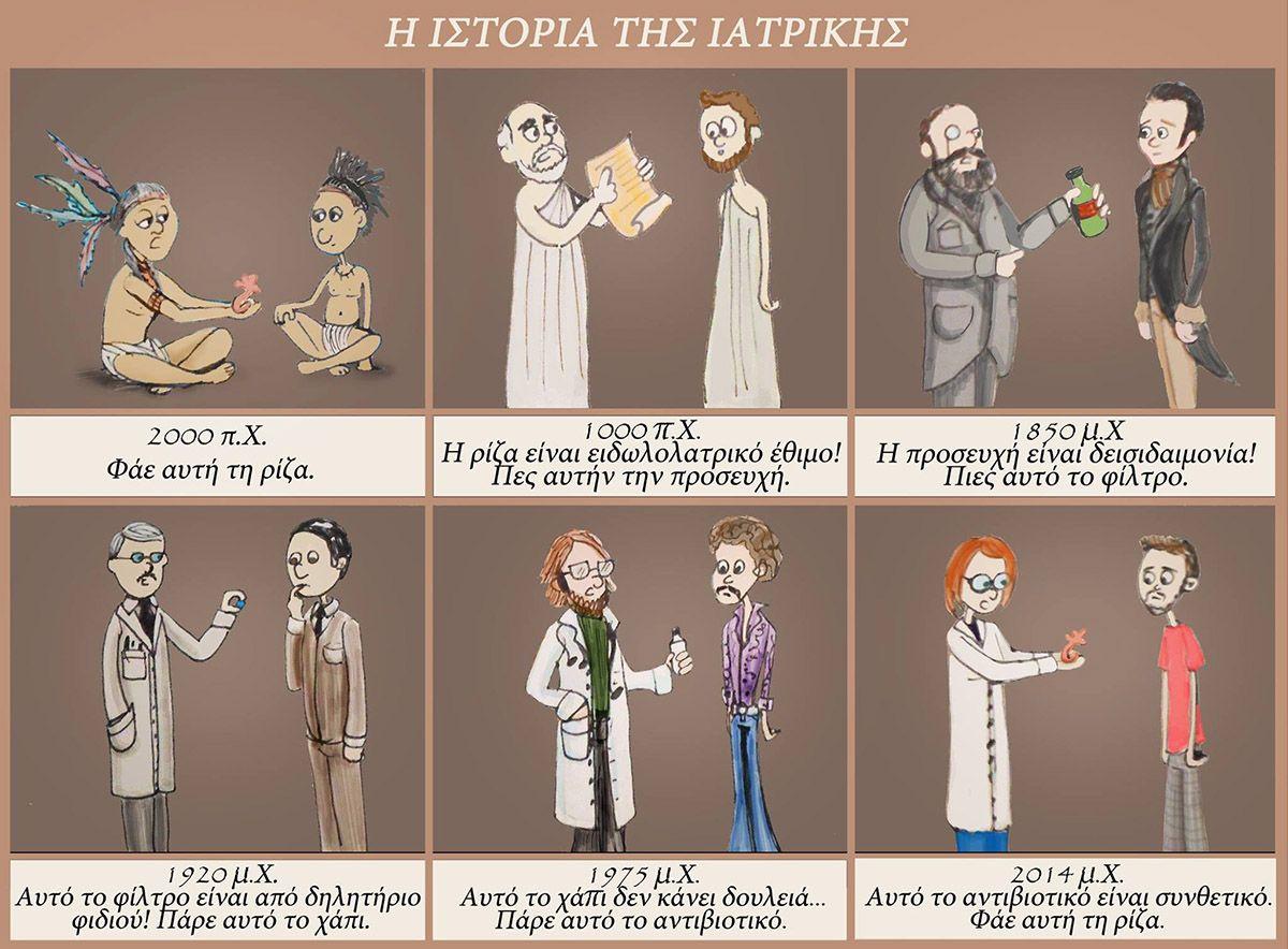 Η ιστορία της Iατρικής