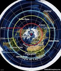 Image result for flat earth map inside the palais du louvre