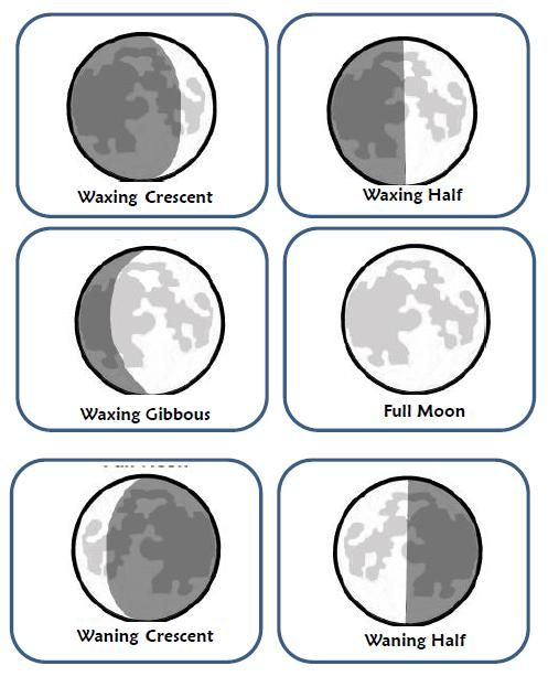 Moon Phase Cards Simple Moon Phases For Moon Phases Moon