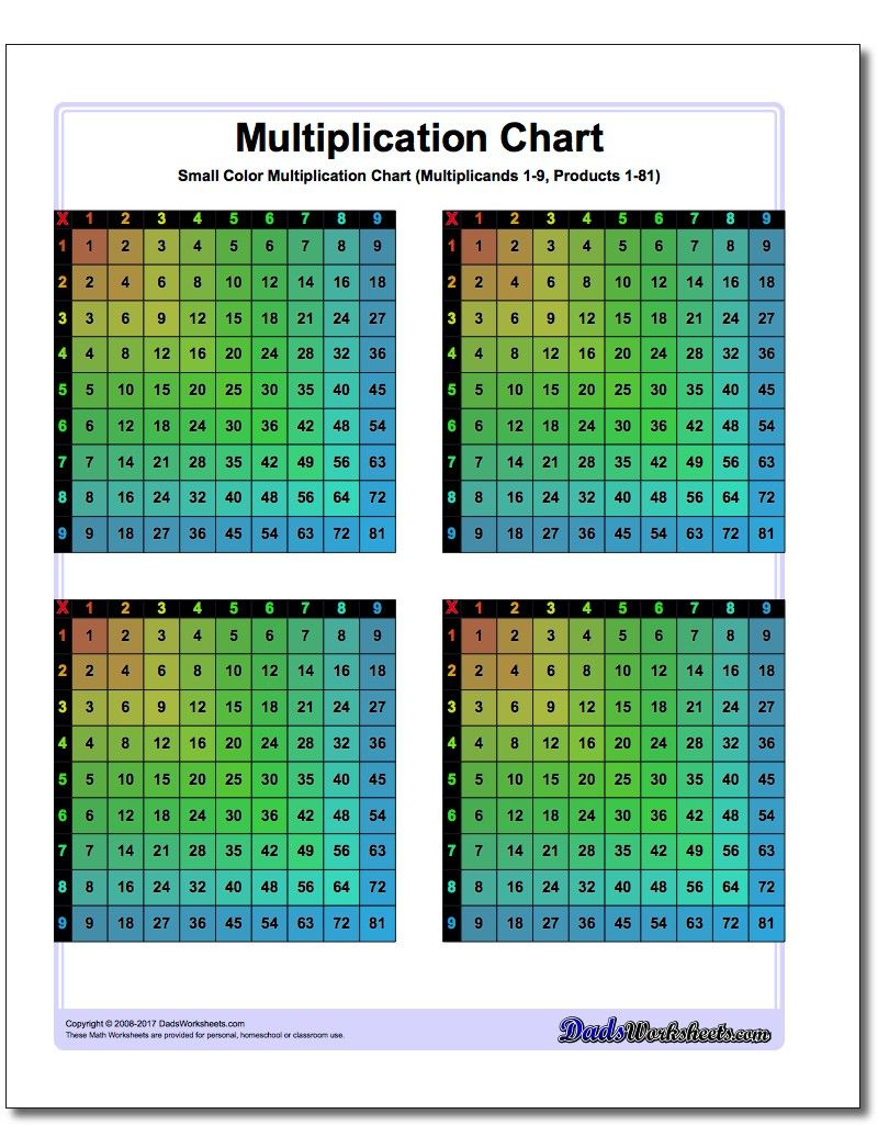 Multiplication Chart Small Color Multiplication Chart Small Color