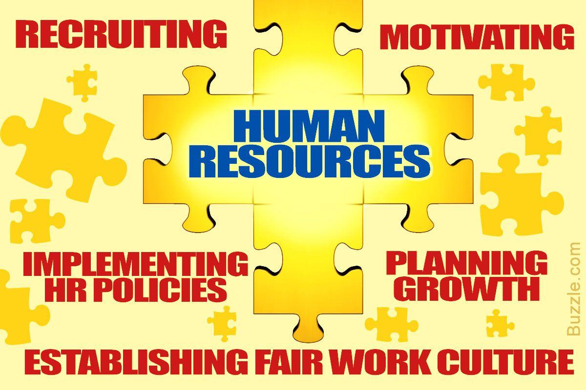 Pin by priyankka gk on Human Resource Management Work