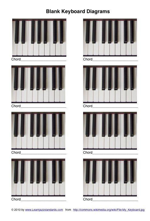 Blank Keyboard Diagrams   Guitar fretboard, Piano chords ...