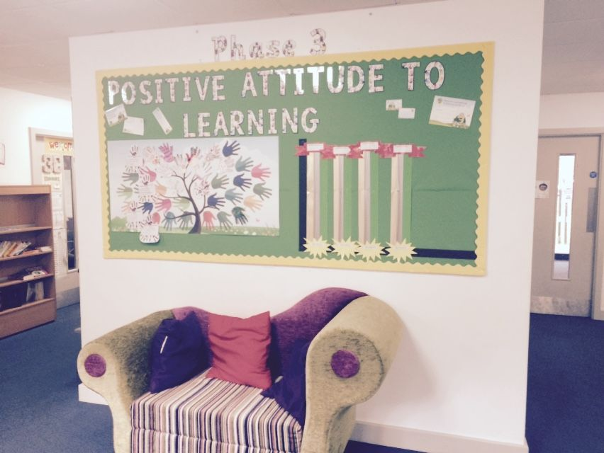 Developing positive attitudes to learning across all aspects of the school day