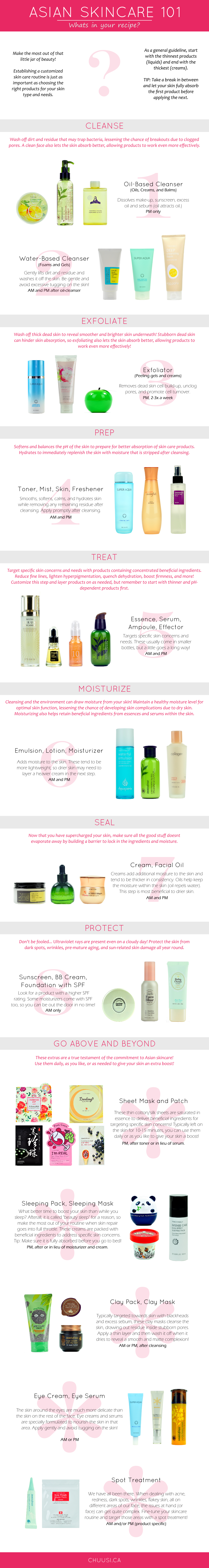 How To Select The Best Skin Care Products For Your Routine Asiatische Hautpflege Hautpflege Pickel
