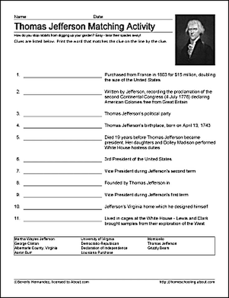 Thomas Jefferson Wordsearch Worksheets Coloring Pages Pinterest