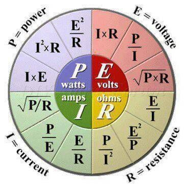Useful Peir Wheel For Hvac Boiler And Electricians Electronics Basics Ohms Law Electronic Engineering