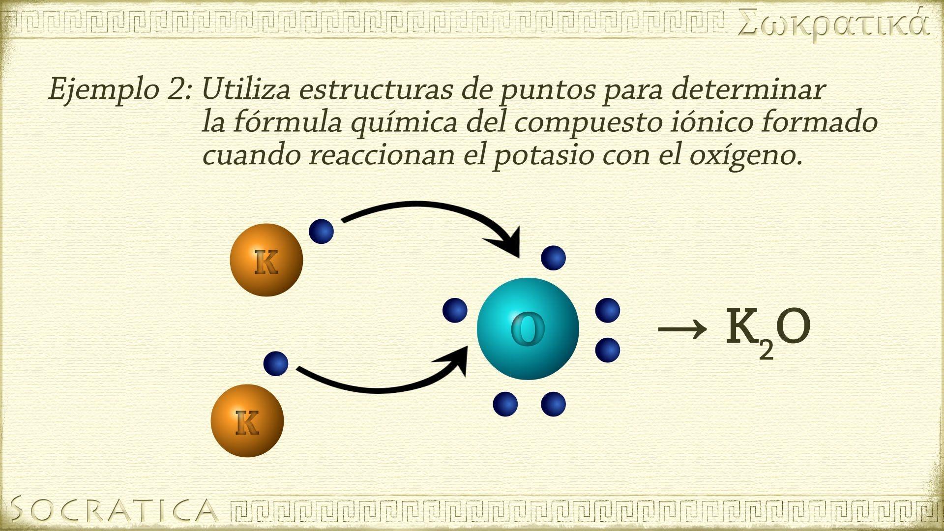 Enlaces intermoleculares yahoo dating