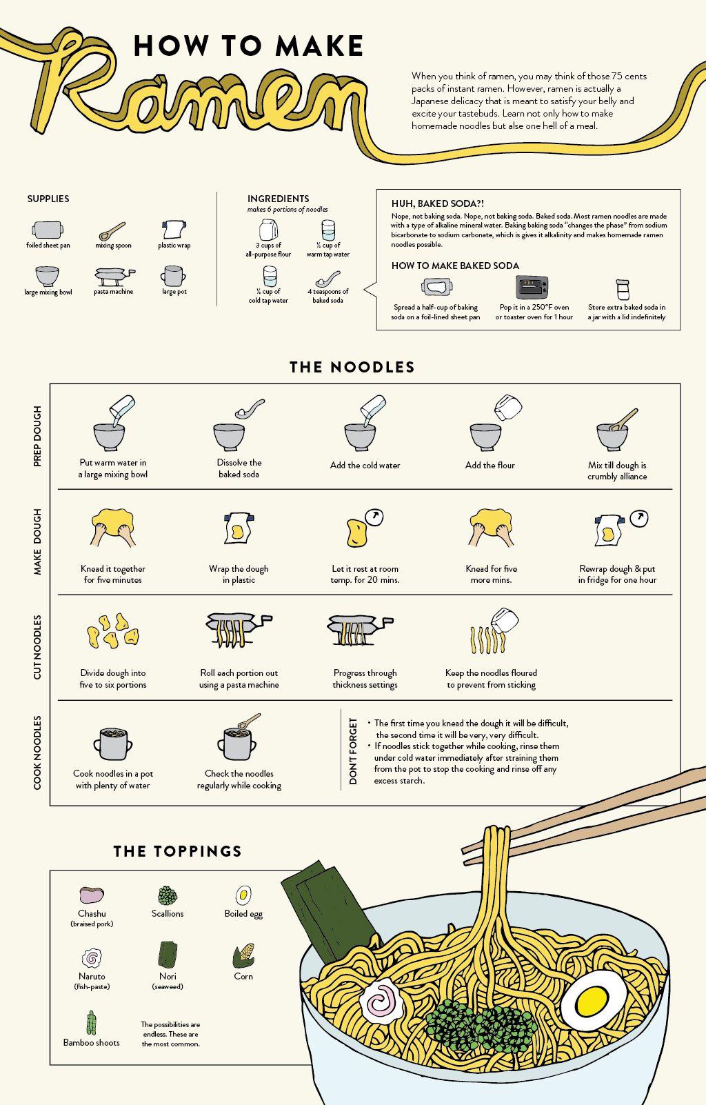 Blue apron alternatives reddit - The 25 Best Ideas About Fresh Ramen Noodles On Pinterest Ramen Noodle Flavors Top Ramen Noodles And Ramen Noodles Ingredients