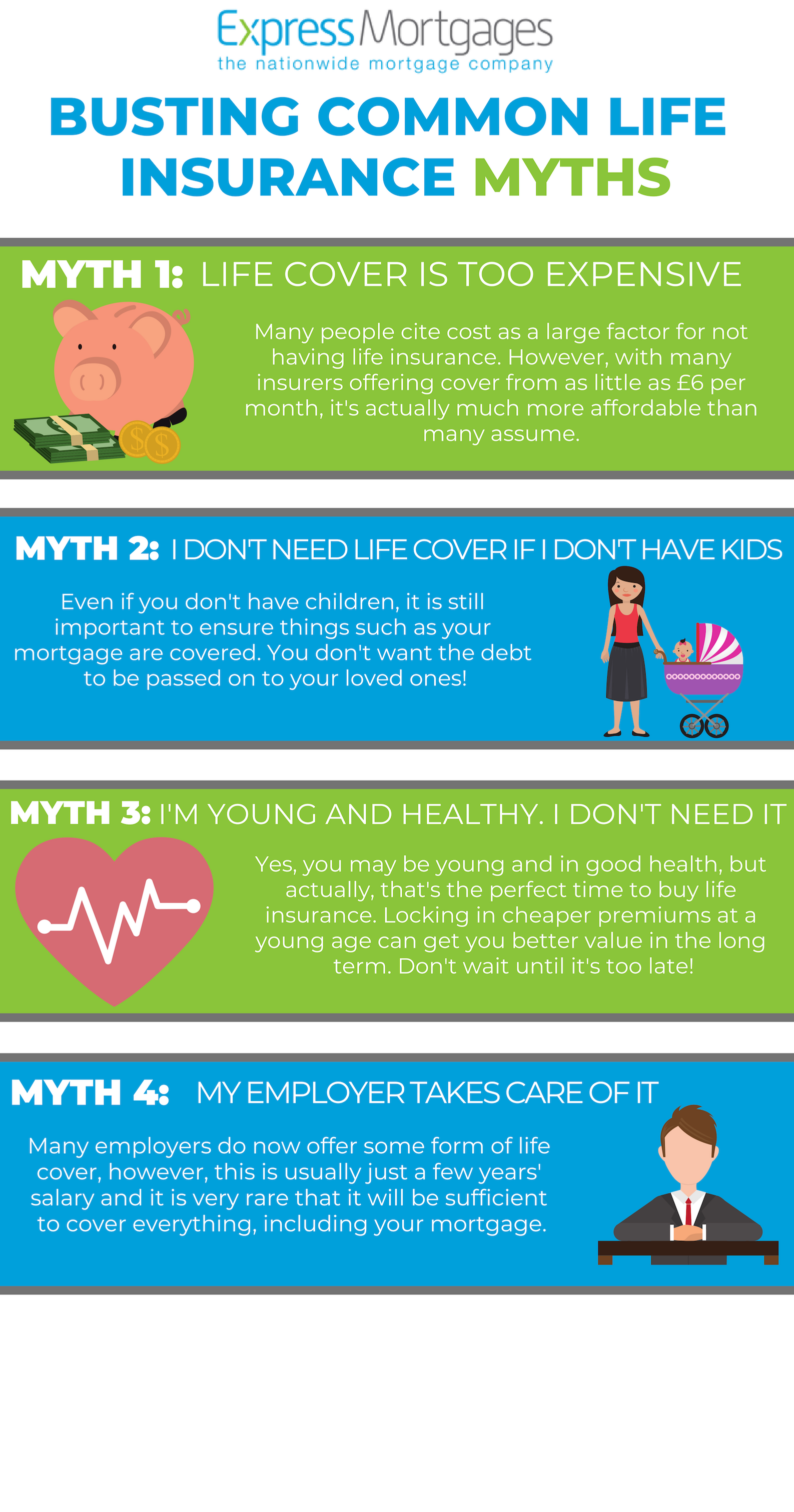Busting Common Life Insurance Myths Mortgage protection