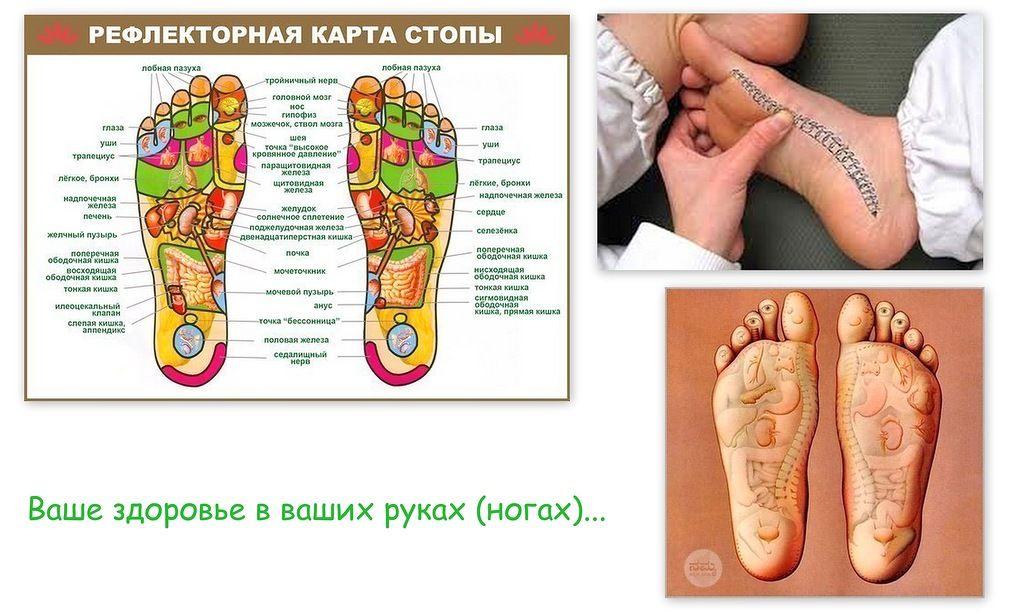 Яндекс.Фотки