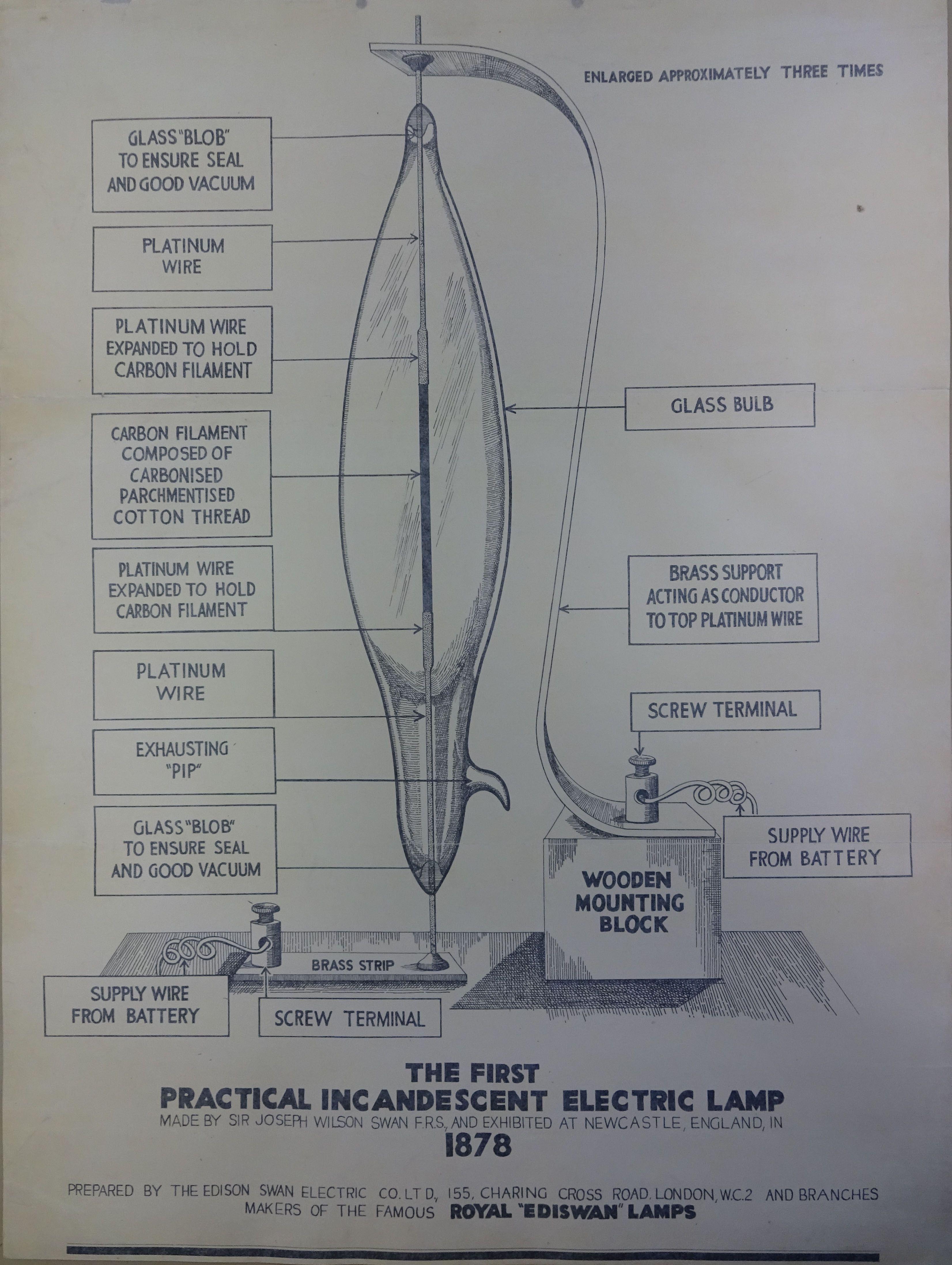 Incandescent Light Bulb Diagram Diagram For Light Bulb With