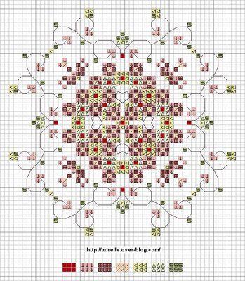free cross stitch chart | Free Charts Geometric | Biscornu ...