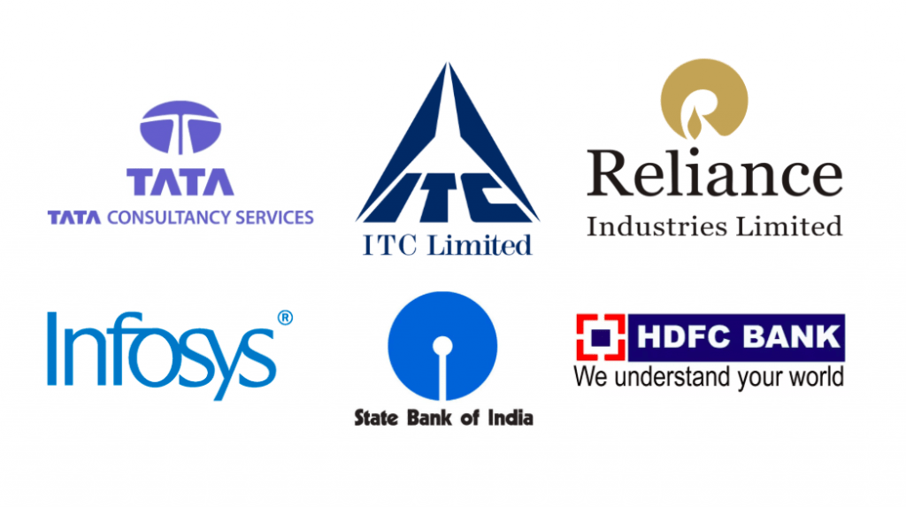 Top 10 Market Cap Companies Increased By 4 Lakh Crores In 2020 Chip Company Life Insurance Corporation Cap And Trade