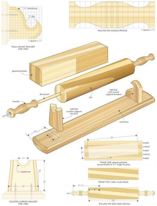 Artisan Rolling Pin Canadian Woodworking Magazine