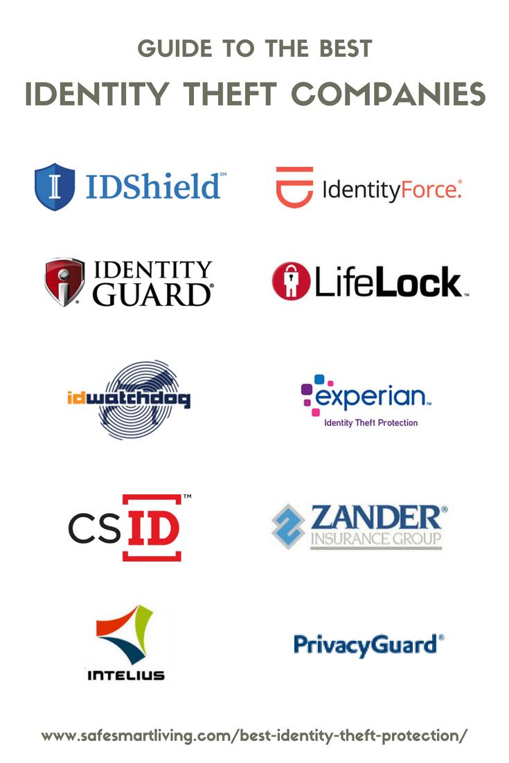 Best Identity Theft Protection IDShield vs LifeLock vs ID