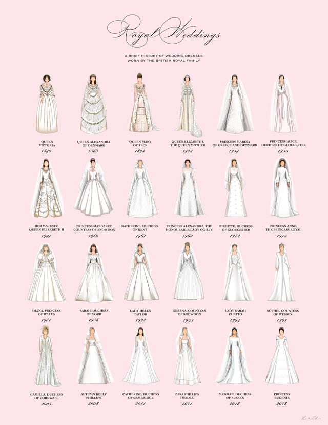 British Royal Wedding Dresses Throughout Modern History Coolguides Royal Wedding Dress Wedding Dress Sketches Wedding Dress Types