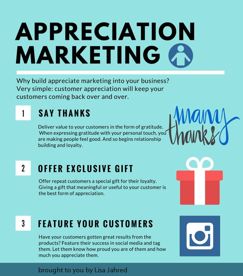 Appreciation marketing is one of the most powerful yet ...