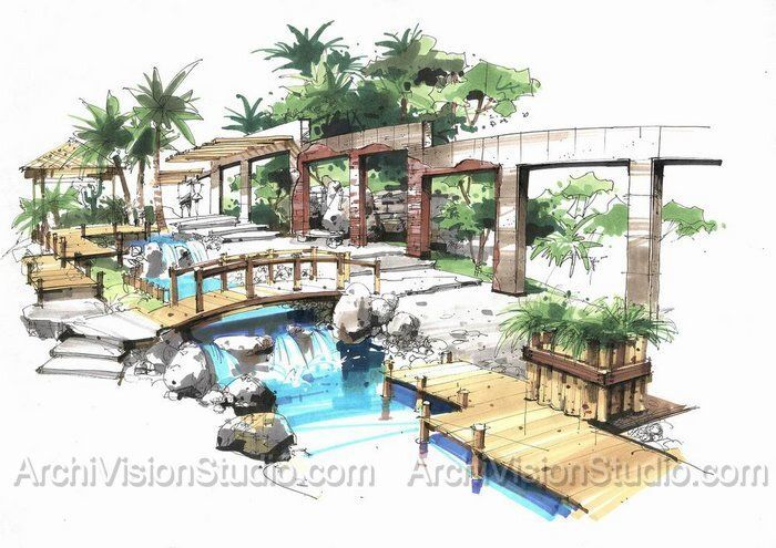 Landscape Architecture Perspective Drawings marker drawings architecture - google search | marker | pinterest