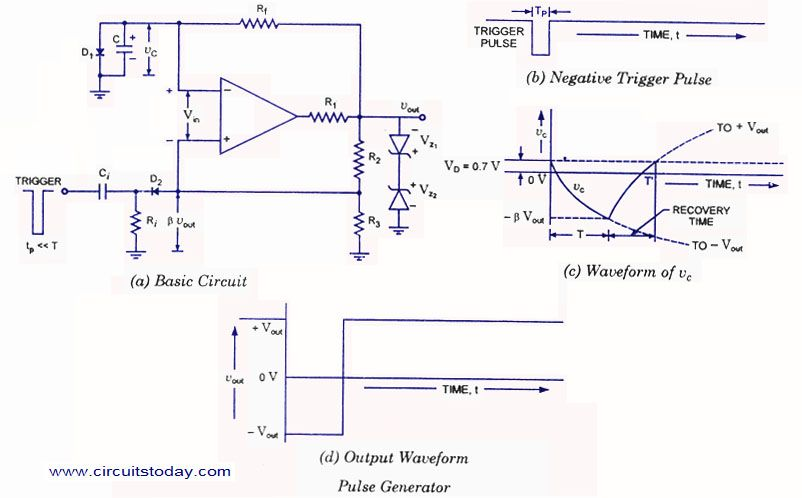 pulse generator using op amp electronics electronics projectspulse generator using op amp time constant, electronics projects, arduino, circuits