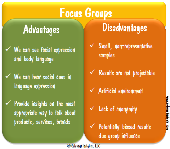 Group Study - Advantages and Disadvantages - YouTube