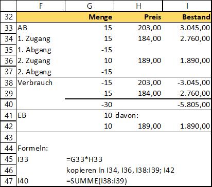 Die Verbrauchsfolgeverfahren Fifo Und Lifo Mit Excel Berechnen Betriebswirt Buchhaltung Anzahlung