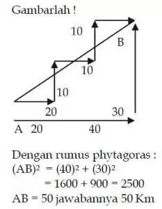 Contoh Soal Cpns Tiu Tes Numerik Hitungan Aritmatika Bagian 03 Latihan Soal Cpns Matematika Buku Gambar Buku Tulis