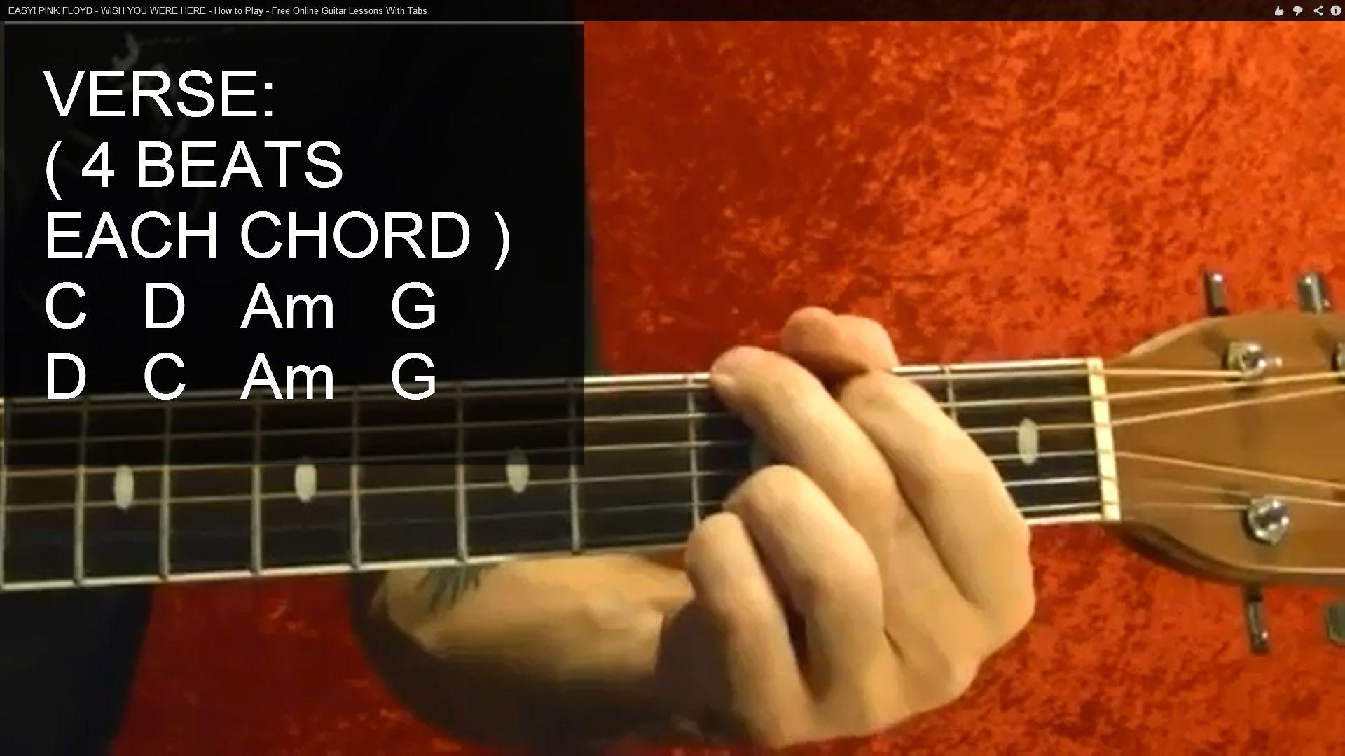 Guitar Lesson Elton John Goodbye Yellow Brick Road With