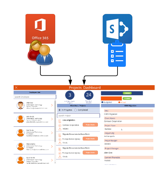 How to create Projects Dashboards in Office 365 Part One