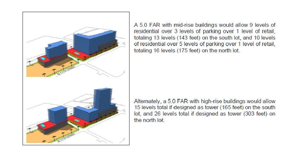 Floorspace Area Ratio Making It Work Better Floor Area Ratio Areas Make It Work