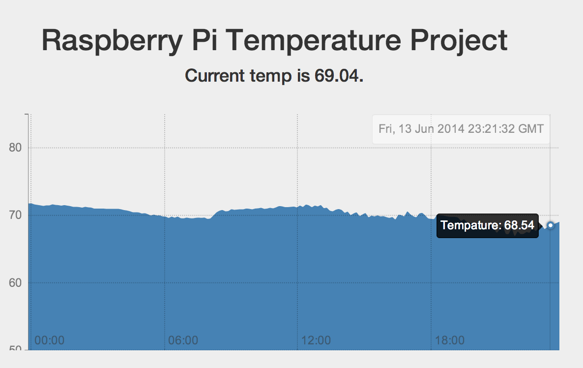 Building a wireless temperature sensor with a Raspberry Pi