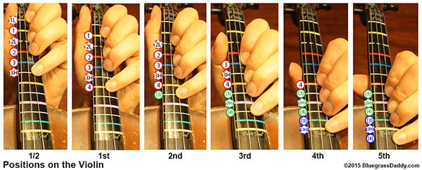 finger-positions3-600
