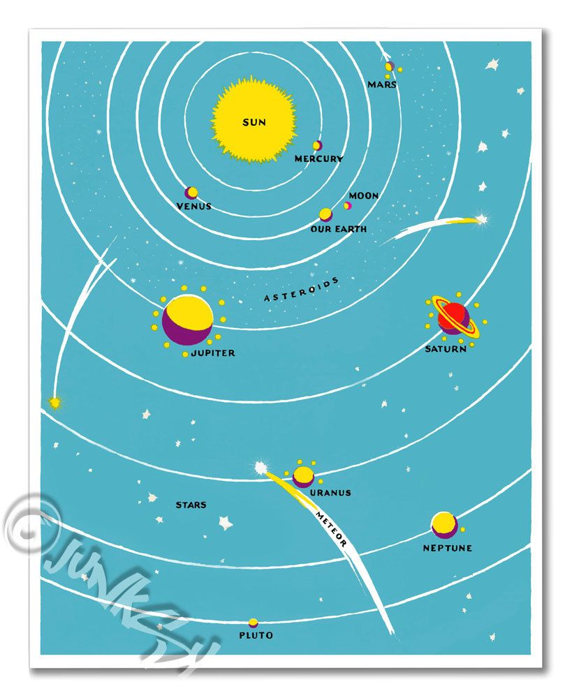 space diagram brain tumor outer art print sun moon stars and planets 8x10