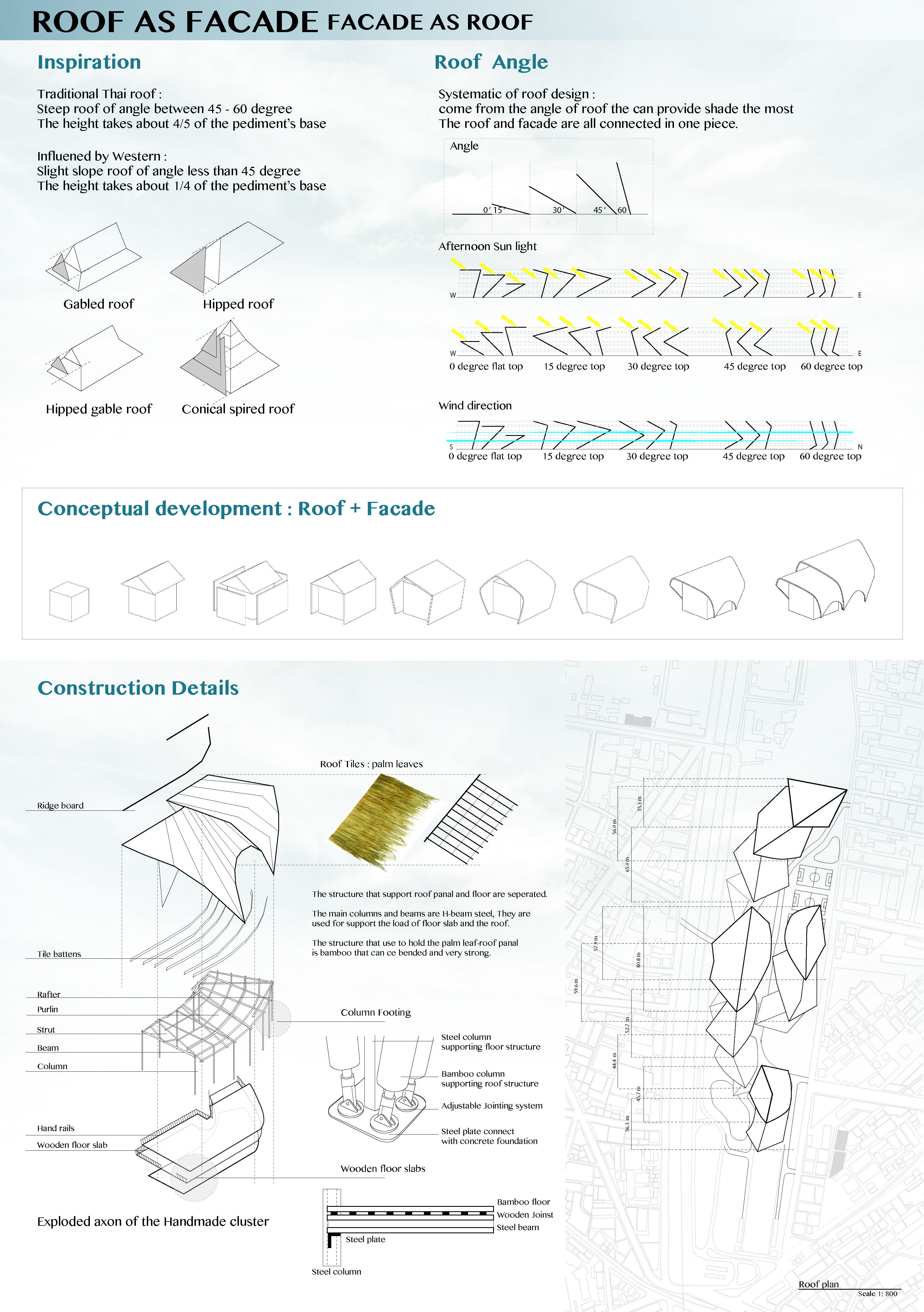Final Presentation Shell House The Concept Of Roof As