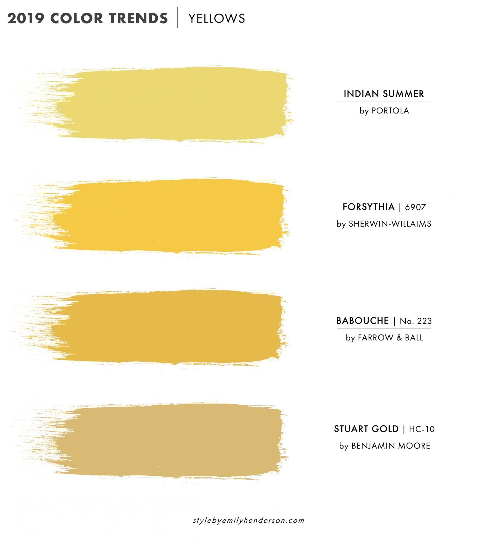2019 Paint Color Trends Emily Henderson Trending Paint Colors Yellow Paint Colors Gold Paint Colors